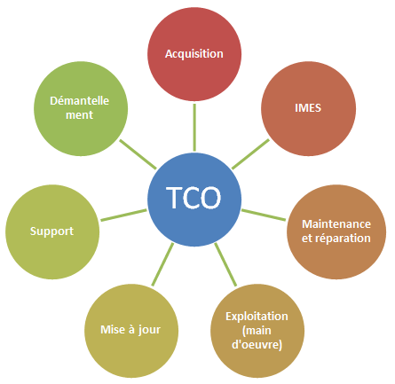 tco.png